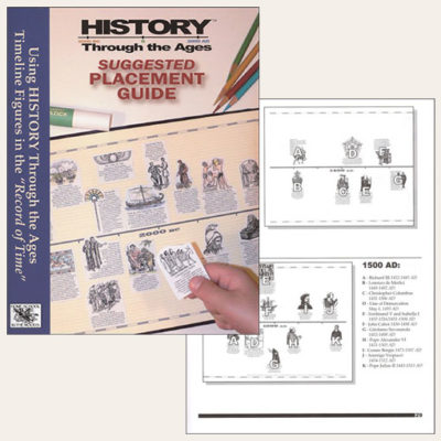 History Through the Ages Timeline Placement Guide