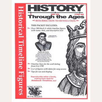 History Through the Ages Timeline Figures Resurrection to Revolution - on Cardstock