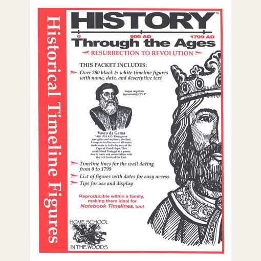 history through the ages timeline figures resurrection to