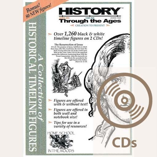History Through the Ages Printable Figures CDs